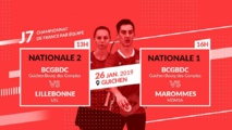 Badminton : attention, danger, pour le Guichen-BDC ?